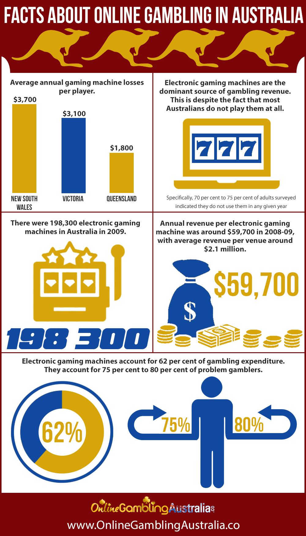 safest online casino gambling casino online bonus